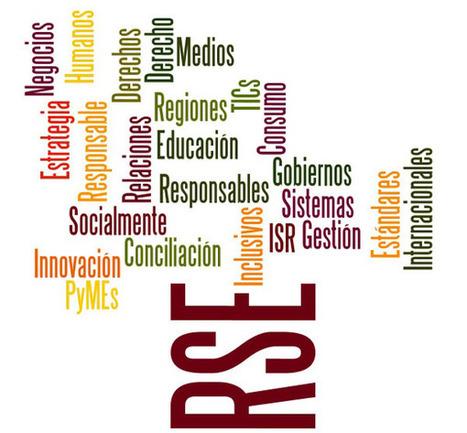 Responsabilidad y Derecho: Principios Empresariales para los Derechos de Niños y Niñas | Los Derechos del Niño | Scoop.it