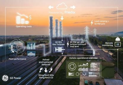 GE Uses Machine Learning To Restore Italian Power Plant - InformationWeek | IoT | Scoop.it