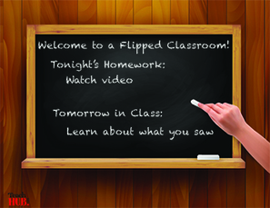 So... You've Decided to Flip Your Classroom... Now What? | Curso #ccfuned: Flipped Classroom | Scoop.it