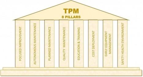 Total Productive Maintenance (TPM) Training | Lean Teams USA Continuous Improvement | lean six sigma | Scoop.it