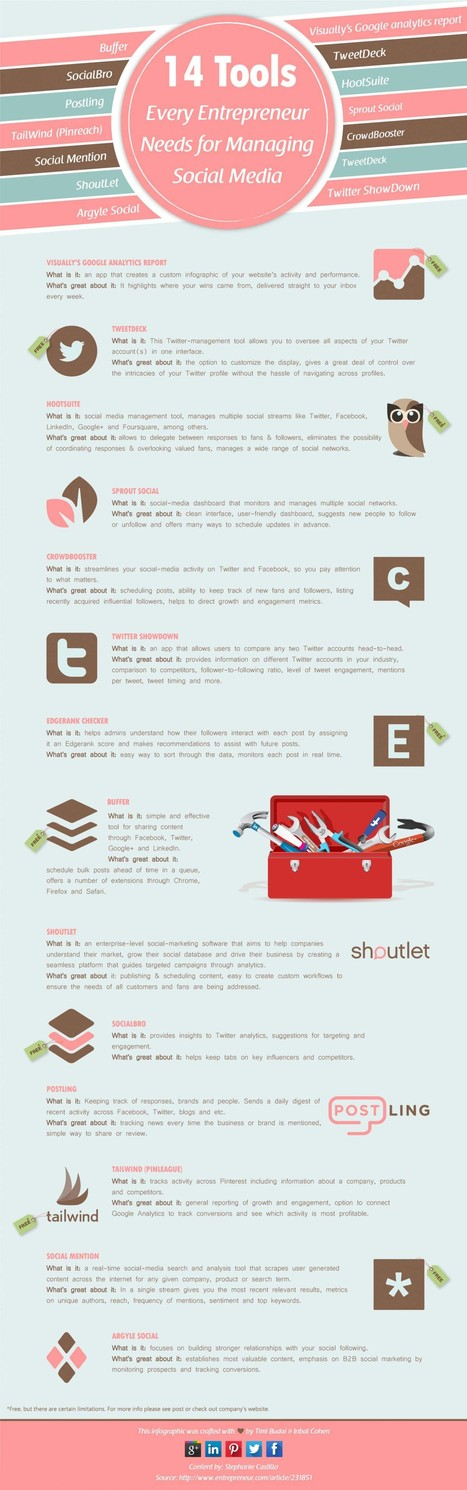 Infographic 14 Tools Every Entrepreneur Needs for Managing Social Media | Infographics Creator | World's Best Infographics | Scoop.it