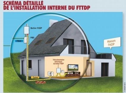L'Arcep rend un avis favorable sur la fibre « jusqu'au palier » (FttDP) | Aménagement Numérique | Scoop.it