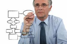 Stratégie numérique des services RH, essentielle mais encore négligée | Services publics de demain | Scoop.it