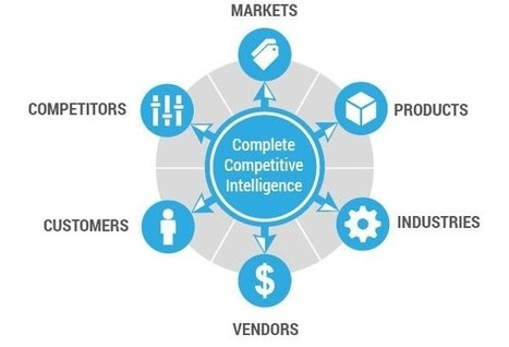 The Power of Competitive Intelligence in Marketing | Strategy and Competitive Intelligence by Bonnie Hohhof | Scoop.it