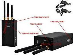 Hi Tech Wireless Camera Jammer | Wireless Hi Tech Camera Jammer - Delhi India | Sting operation | Scoop.it