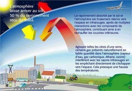 Le changement climatique - Ministère de l'agriculture, de l'agroalimentaire et de la forêt   AgroSup Dijon Veille Scientifique AgroAlimentaire - Agronomie   Scoop.it