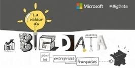 Face au Web, le catalogue séduit toujours - À la une - e-marketing.fr | Marketing | Scoop.it