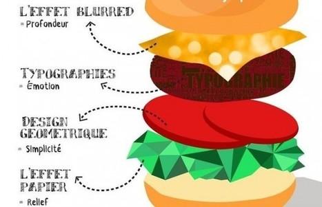 Tendances graphiques de l email : infographie | Communication et webmarketing | Scoop.it