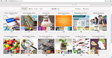 Pin It! Pinterest for Teachers | Teaching literacy with technology | Scoop.it