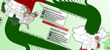 The Making of an Infographic: Visualizing US/China Trade | visual data | Scoop.it