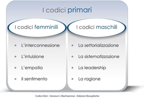 Femminile e Maschile: le Differenze Scritte nei Codici | #communicando | Scoop.it
