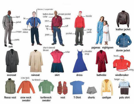 Clothes for men and women English lesson   Lesson Plans, Activities   Scoop.it