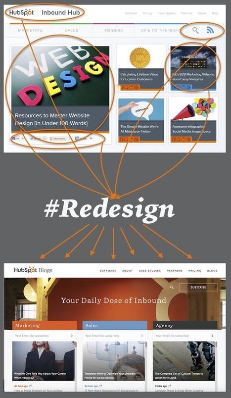 REVIEW: HubSpot's Blog Redesign   Content Marketing Tips   Scoop.it