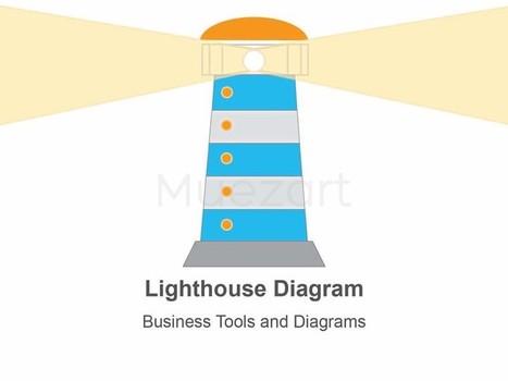 Lighthouse Illustration - Single Slide in Apple Keynote | Live Character | Scoop.it