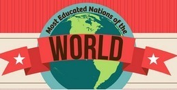 The Most Educated Nations in 2012 | marked for sharing | Scoop.it