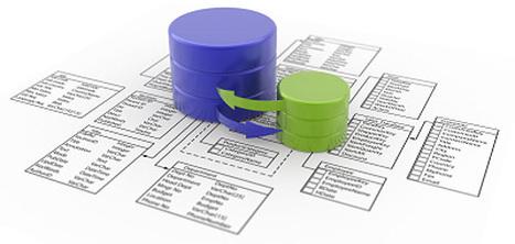 [Wordpress] Quelques astuces pour réduire le nombre de requêtes SQL de votre blog   tous les CMS   Scoop.it