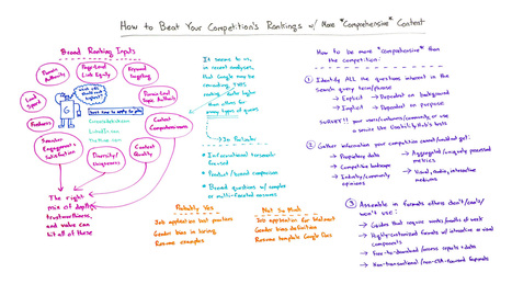 How to Beat Your Competitor's Rankings with More *Comprehensive* Content - Whiteboard Friday | webmarketing, stay tuned | Scoop.it