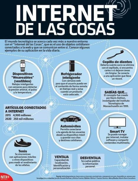 Internet de las Cosas #infografia #infographic | Big and Open Data, FabLab, Internet of things | Scoop.it