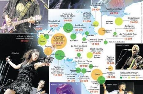 Dans l'Ouest, les petits festivals tiennent la route, les gros piétinent | jactiv.ouest-france.fr | P2N#13 | Scoop.it
