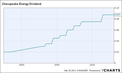 Dividend Yield - Stock, Capital, Investment: Carl Icahn's Biggest Dividend Stock Holdings | Dividend Stocks | Scoop.it