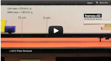Using Direct Measurement Videos to Teach Physics | PhysicsLearn | Scoop.it