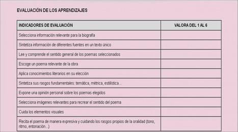 Creando caminos de la mano de Antonio Machado | Blogs educativos generalistas | Scoop.it