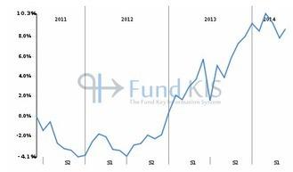FR0010775502 - TITAN EUR | Fonds OPCVM les plus consultés sur Fund KIS | Scoop.it