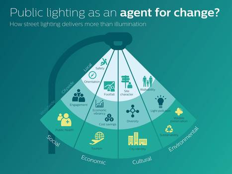 The connected street light: an agent for change | Giving Some Love to the City | Scoop.it