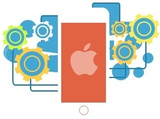 Here you can find topics related to iPhone development in one place.... | iPhone,iPad and Android app development | Scoop.it