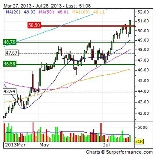 CARDINAL HEALTH INC : Cardinal Health Executives Share Forward-thinking ... - 4-traders (press release) | Supply Chain Today | Scoop.it