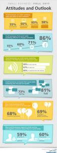 Les chiffres de la présence des Petites Entreprises sur les réseaux sociaux… | Time to Learn | Scoop.it