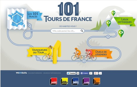 101 Tours de France [@We_Do_Data] | Journalisme graphique | Scoop.it
