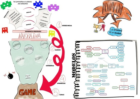 Análisis The gamification of learning and instruction - Agora Abierta | Gamificacion | Scoop.it