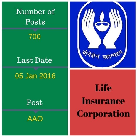 LIC AAO Recruitment 2016 - Get Admit Card & Exam Syllabus/ Pattern Details | How to prepare for exam in last moment- Pass with good marks | Scoop.it