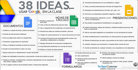 38 Ideas para usar Google Drive en la clase | Educación Virtual UNET | Scoop.it