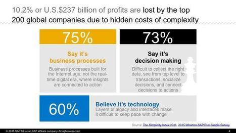 The digital trends for business | ZDNet | Social Business | Scoop.it