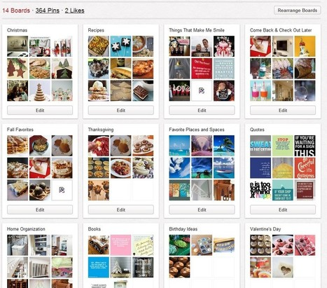 8 Ideas for Visual Content on Pinterest | PINTEREST Watch - Curated by Jan Gordon & John van den brink | Scoop.it