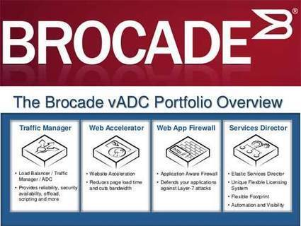 Brocade made its vADC Solution available on the Microsoft Azure | Santosh kumar seo | Scoop.it