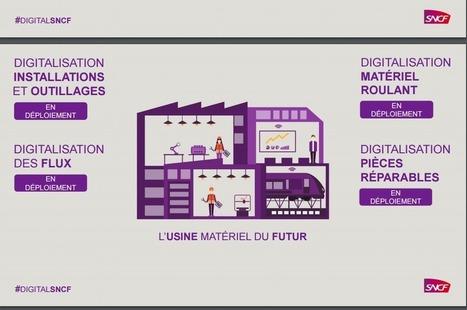 Transformation digitale de la SNCF : ça roule ? | L'Univers du Cloud Computing dans le Monde et Ailleurs | Scoop.it