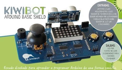 Kiwibot | Open Source Hardware | Raspberry Pi | Scoop.it