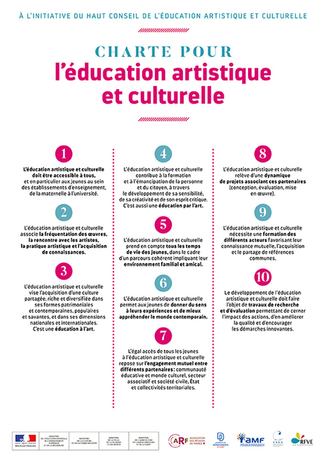 Présentation de la charte pour l'éducation artistique et culturelle - Ministère de la Culture et de la Communication   politiquesculturelles-cirquecontemporain-artsdansl'espacepublic-bandedessinee-etc.   Scoop.it