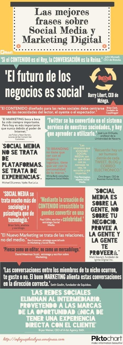 Las mejores frases sobre Redes Sociales y Marketing Digital #infografia #infographic #socialmedia #citas | juancarloscampos.net | Scoop.it