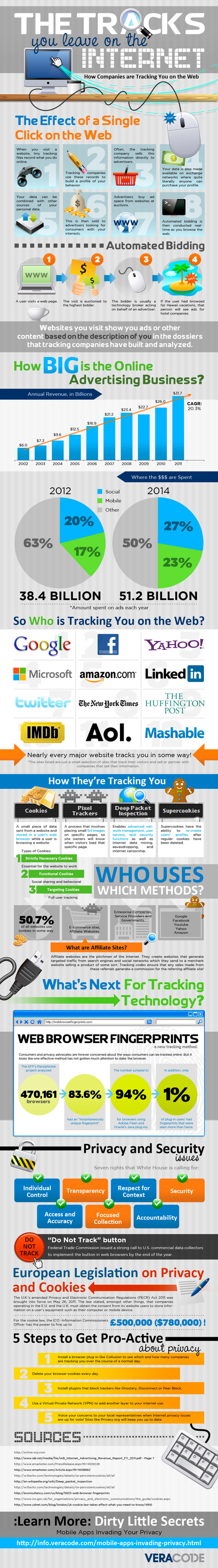How Companies Track You on the Web [Infographic] | Ciberseguridad + Inteligencia | Scoop.it