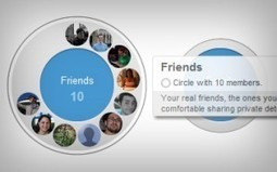 Sharing Google+ Circles: What to Watch Out For - Scot Duke | Scot Duke | GooglePlus Expertise | Scoop.it
