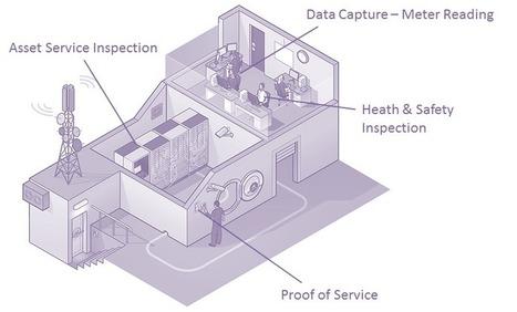 Inspection Software from Datacapturesolutions.co.uk   Data Capture Solutions (UK) Ltd   Scoop.it