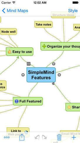 Apps para crear mapas conceptuales - Educación 3.0 | Smartlearn | Scoop.it