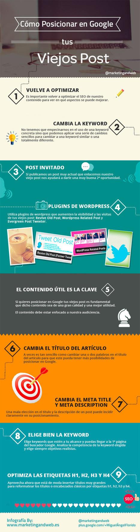 Cómo posicionar en Google tus viejos posts #infografia #infographic #seo #socialmedia | Seo, Social Media Marketing | Scoop.it