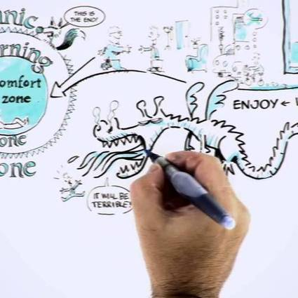 Get Out of Your Comfort Zone | Asset Management & Reliability Engineering | Scoop.it