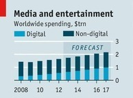 The internet once destroyed jobs and companies, but it has now become an engine of growth for old media   Mobile media   Scoop.it
