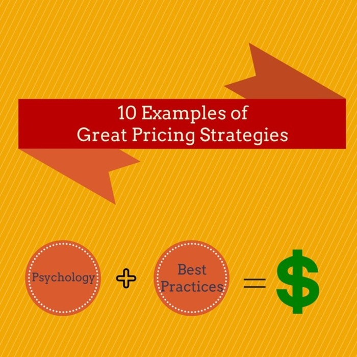 10 Examples of Great Pricing Strategies | Business in a Social Media World | Scoop.it